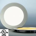 R24 LED Panel