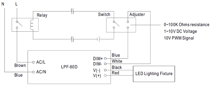 led panel light 2×4 greentoplighting panel5c